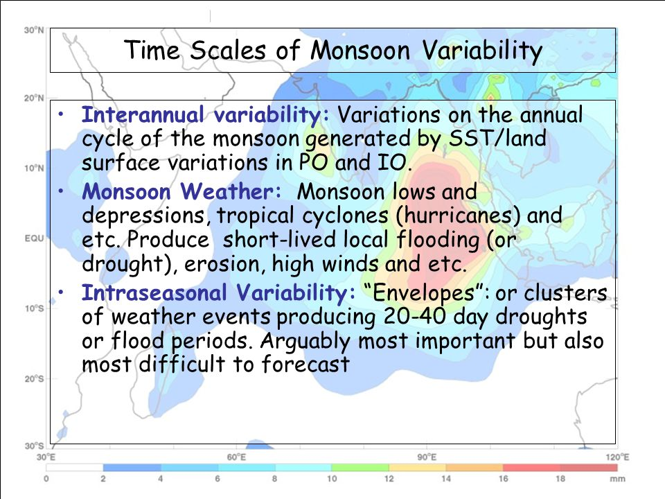 IOGOOS: November 4-9, 2002 Time Scales of Monsoon Variability Interannual variability: Variations on the annual cycle of the monsoon generated by SST/land surface variations in PO and IO.