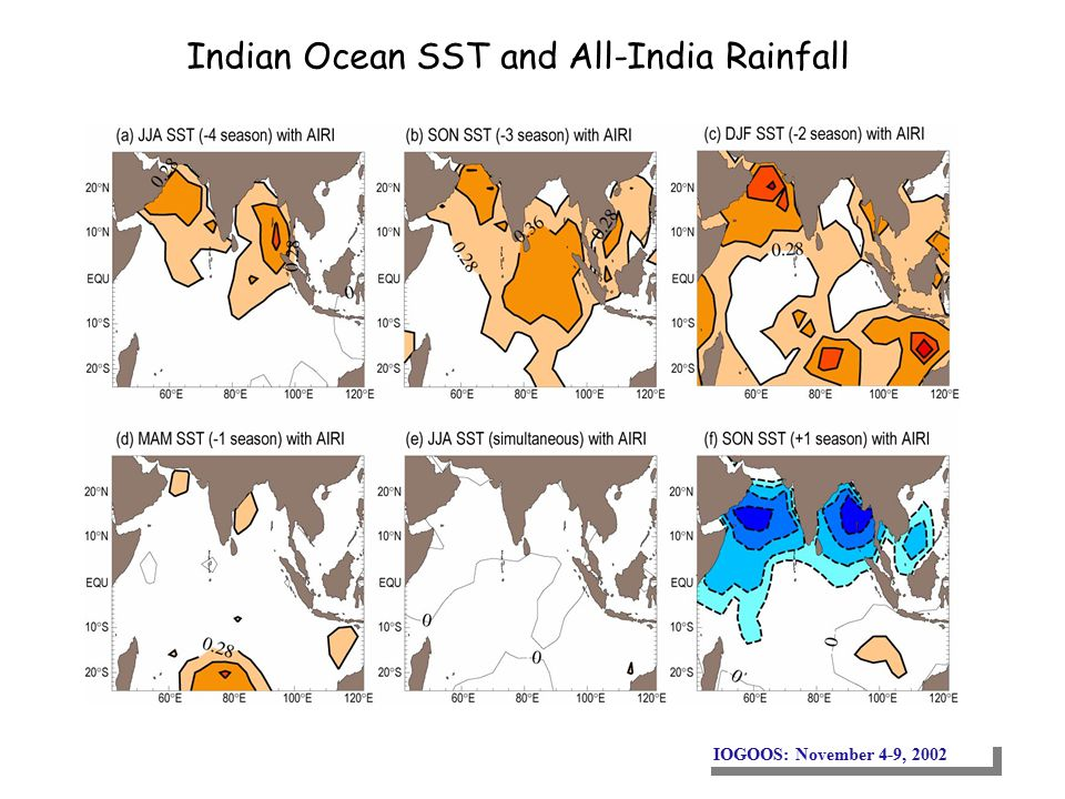 IOGOOS: November 4-9, 2002 Indian Ocean SST and All-India Rainfall