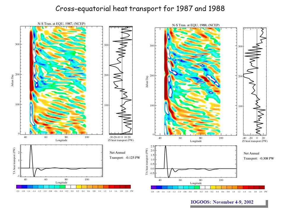 IOGOOS: November 4-9, 2002 Cross-equatorial heat transport for 1987 and 1988