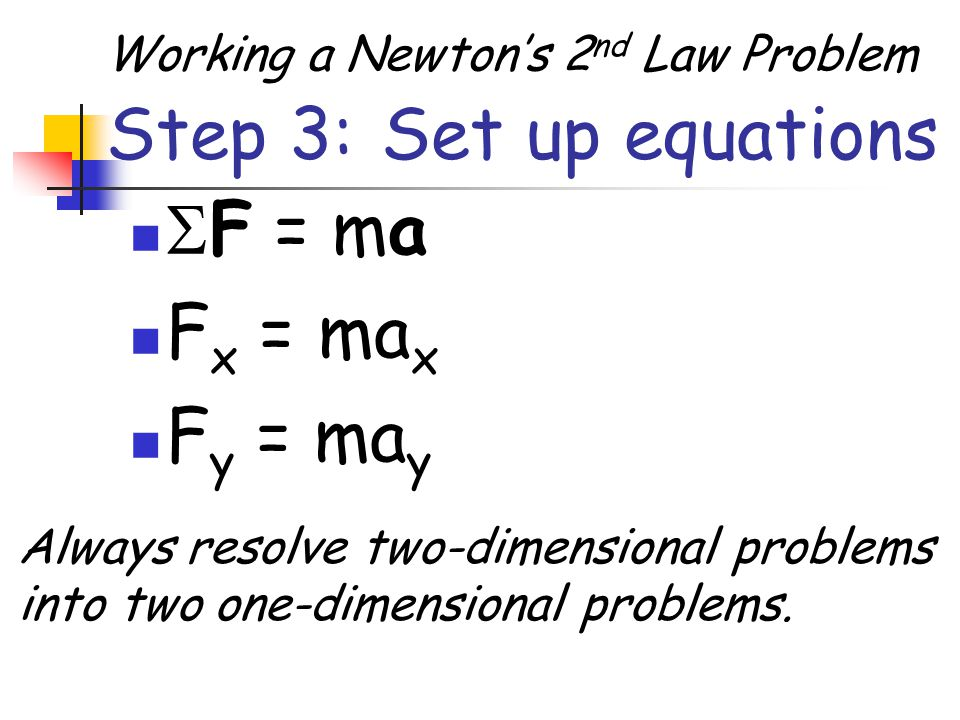 Step 2: Diagram Force diagram Working a Newton's 2 nd Law Problem Free Body diagram 20 kg FLFL FMFM FGFG N FLFL FMFM FGFG N