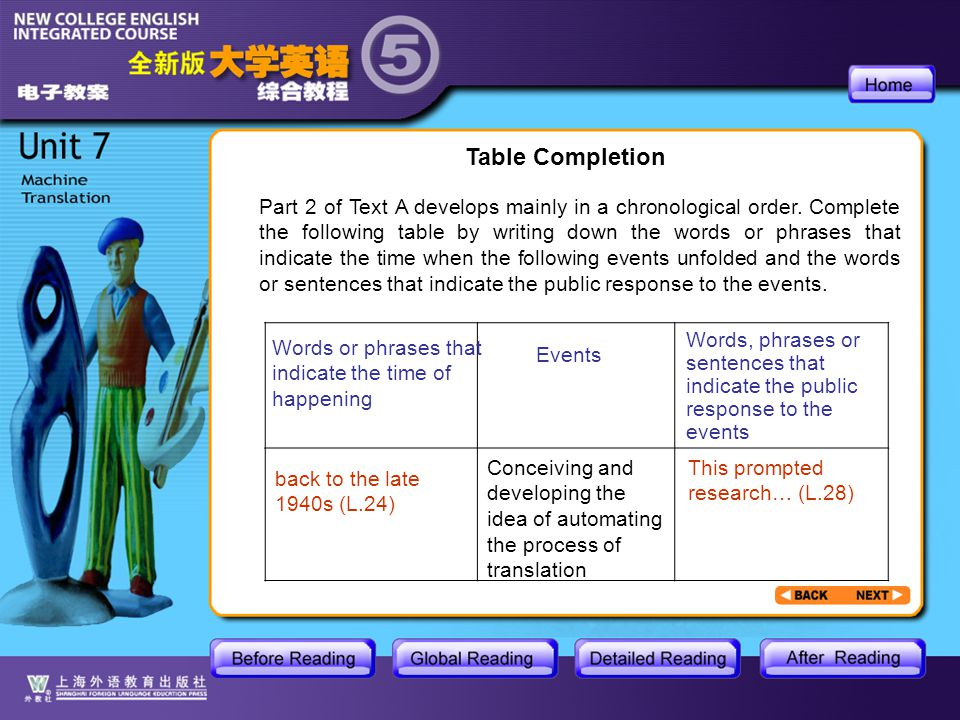 Table Completion GR-Table Completion1 Part 2 of Text A develops mainly in a chronological order.