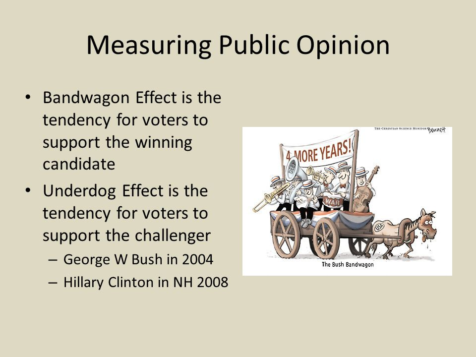 Measuring Public Opinion Bandwagon Effect is the tendency for voters to support the winning candidate Underdog Effect is the tendency for voters to support the challenger – George W Bush in 2004 – Hillary Clinton in NH 2008