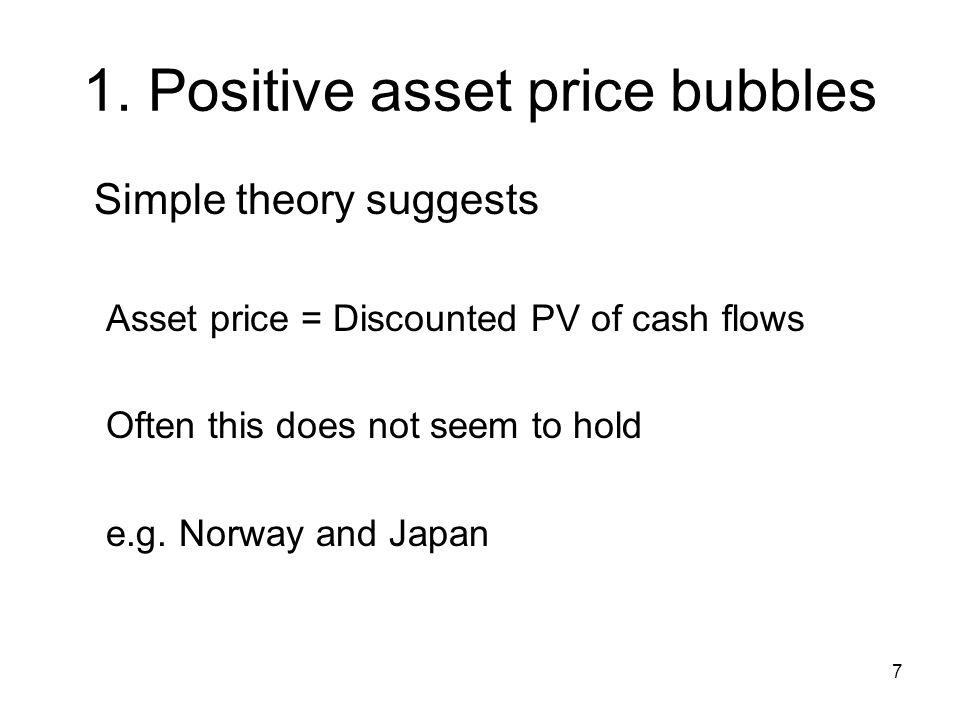 8 1.Positive bubbles (cont.) What is the market failure that leads to asset price bubbles.