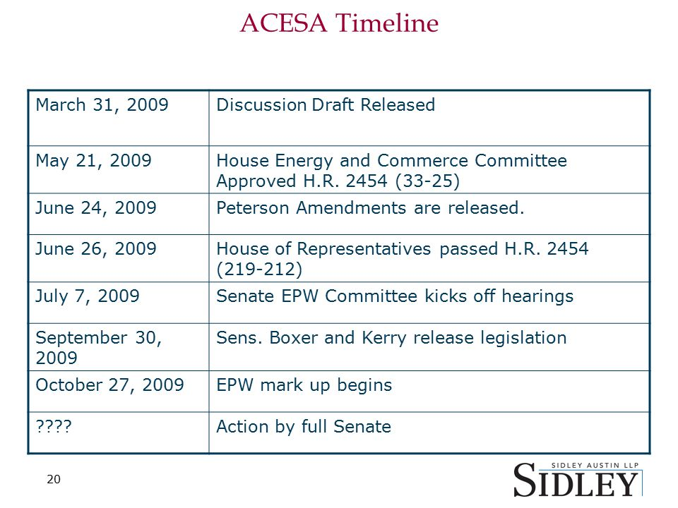 ACESA Timeline March 31, 2009Discussion Draft Released May 21, 2009House Energy and Commerce Committee Approved H.R.