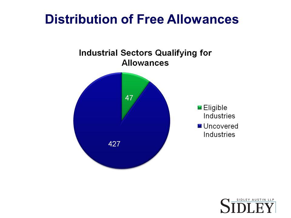 Distribution of Free Allowances