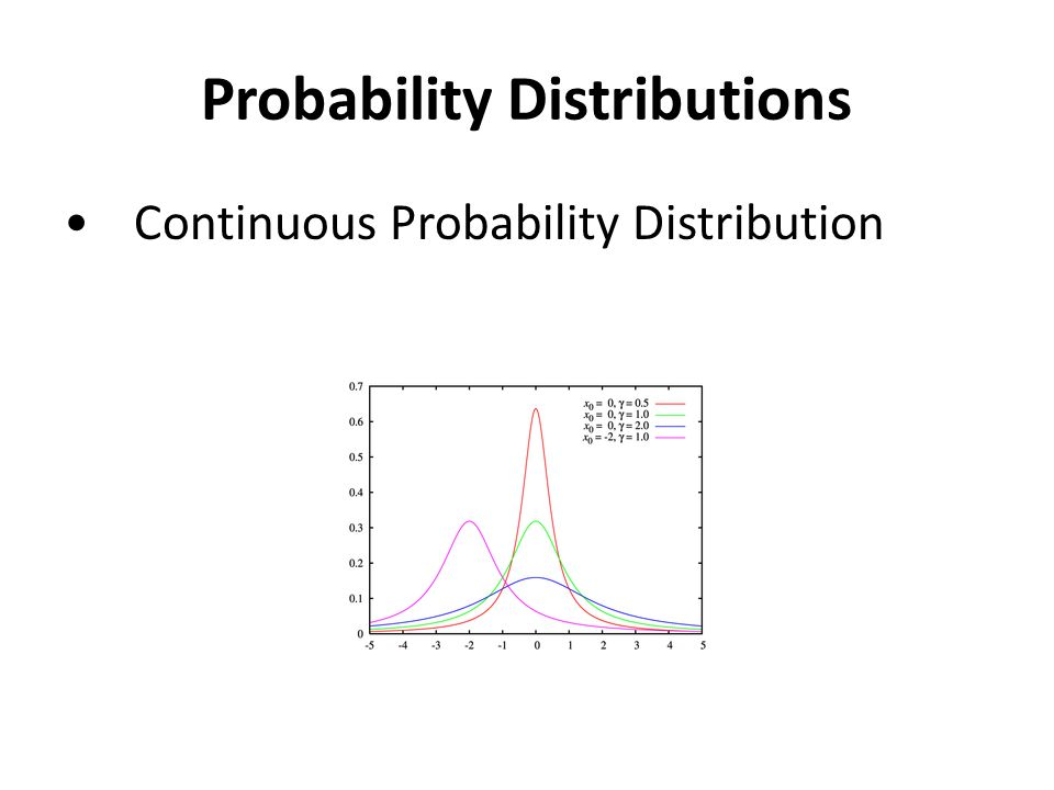 Probability Distributions Continuous Probability Distribution