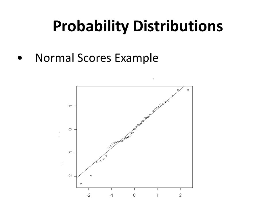 Probability Distributions Normal Scores Example