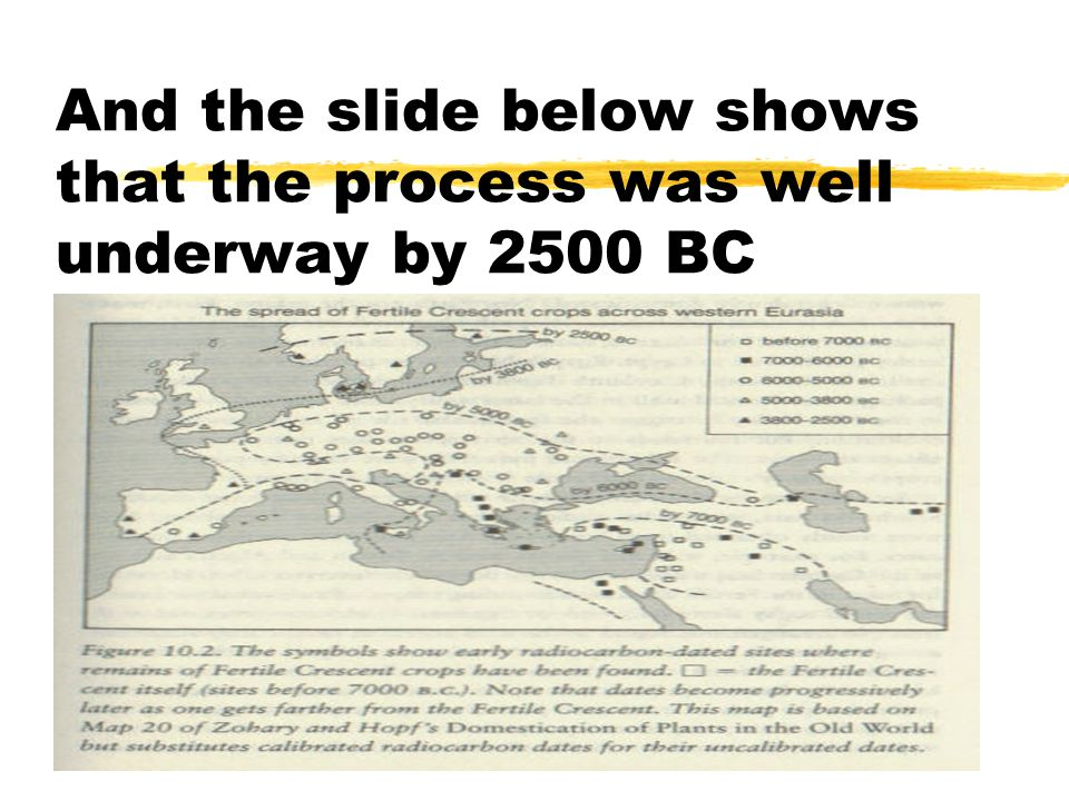 And the slide below shows that the process was well underway by 2500 BC