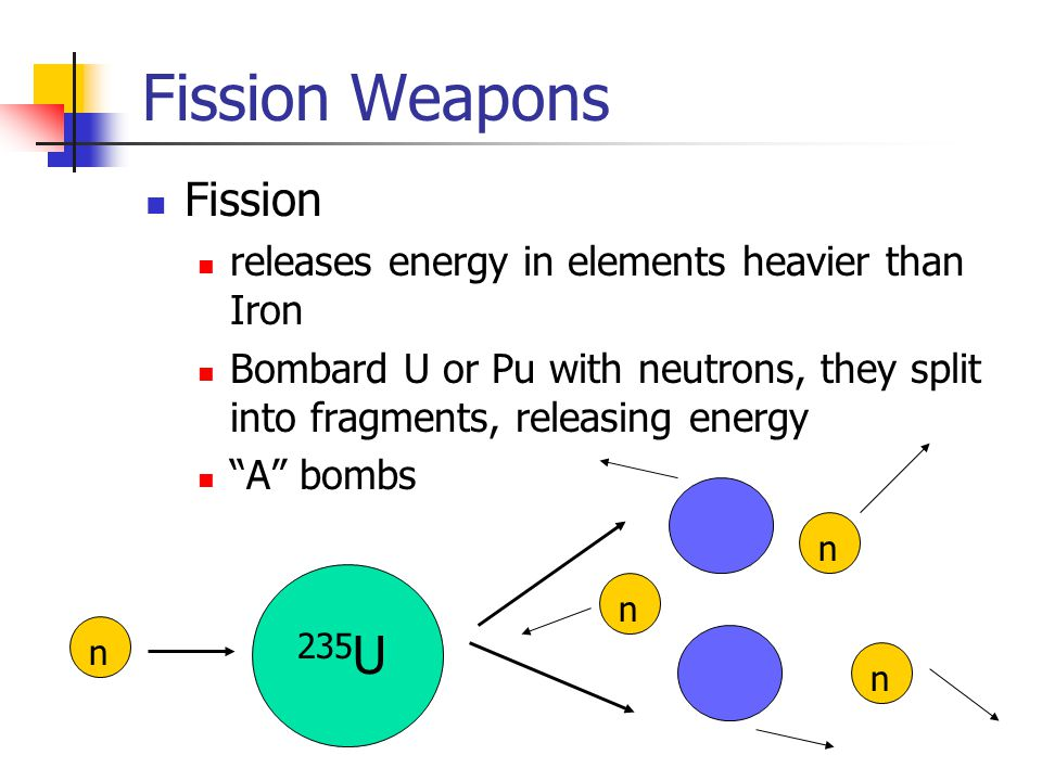 "Fission Weapons Fission releases energy in elements heavier than Iron Bombard U or Pu with neutrons, they split into fragments, releasing energy ""A"" b"