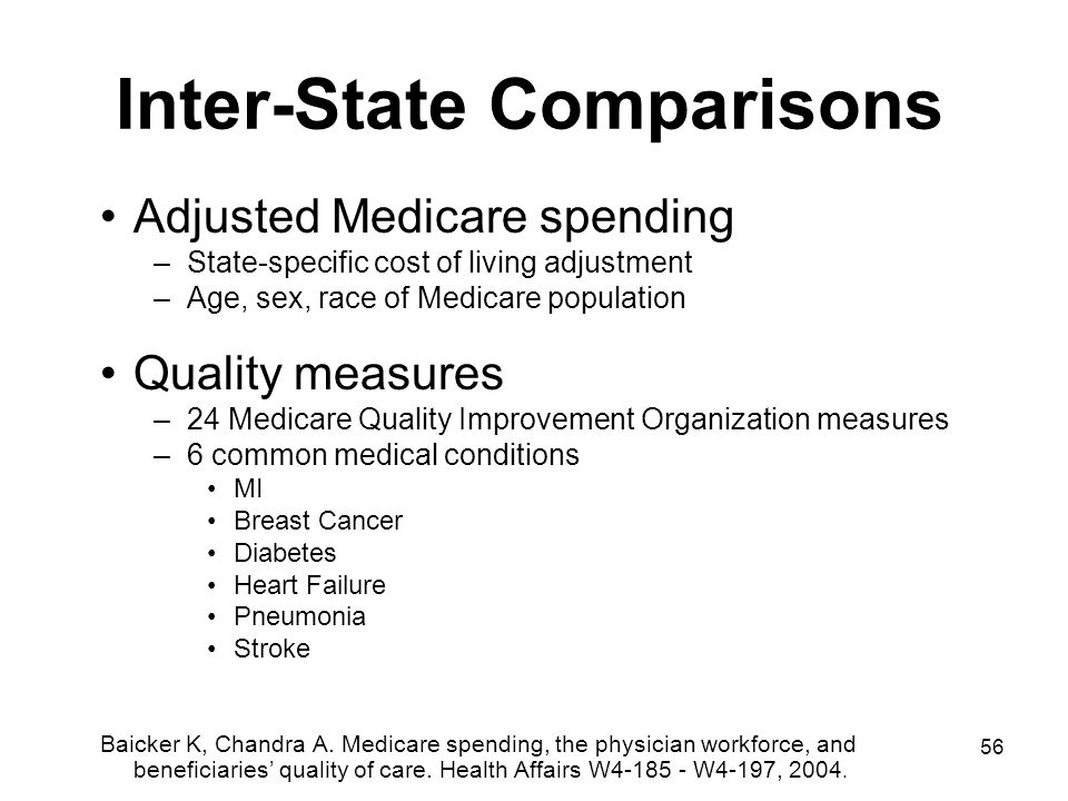 56 Inter-State Comparisons Adjusted Medicare spending –State-specific cost of living adjustment –Age, sex, race of Medicare population Quality measure