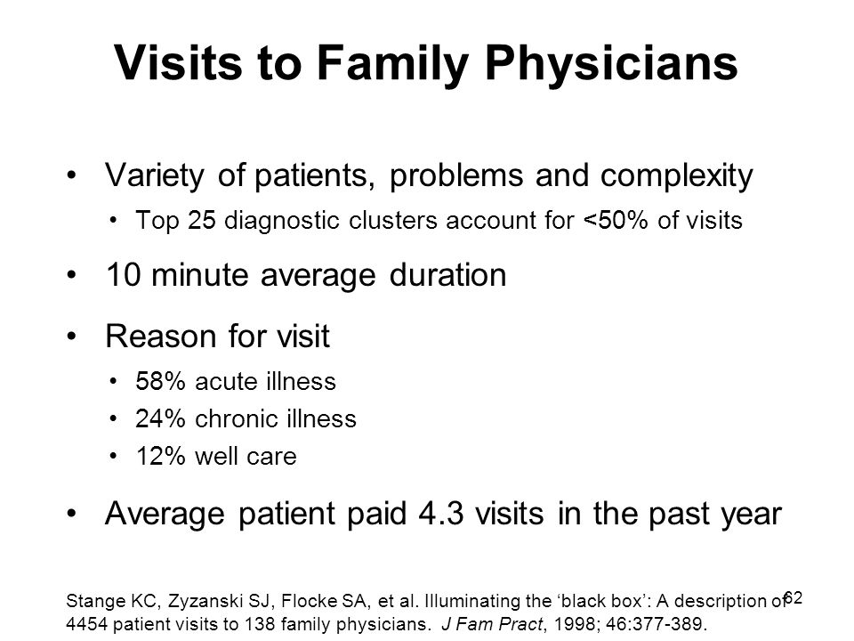 62 Visits to Family Physicians Variety of patients, problems and complexity Top 25 diagnostic clusters account for <50% of visits 10 minute average du