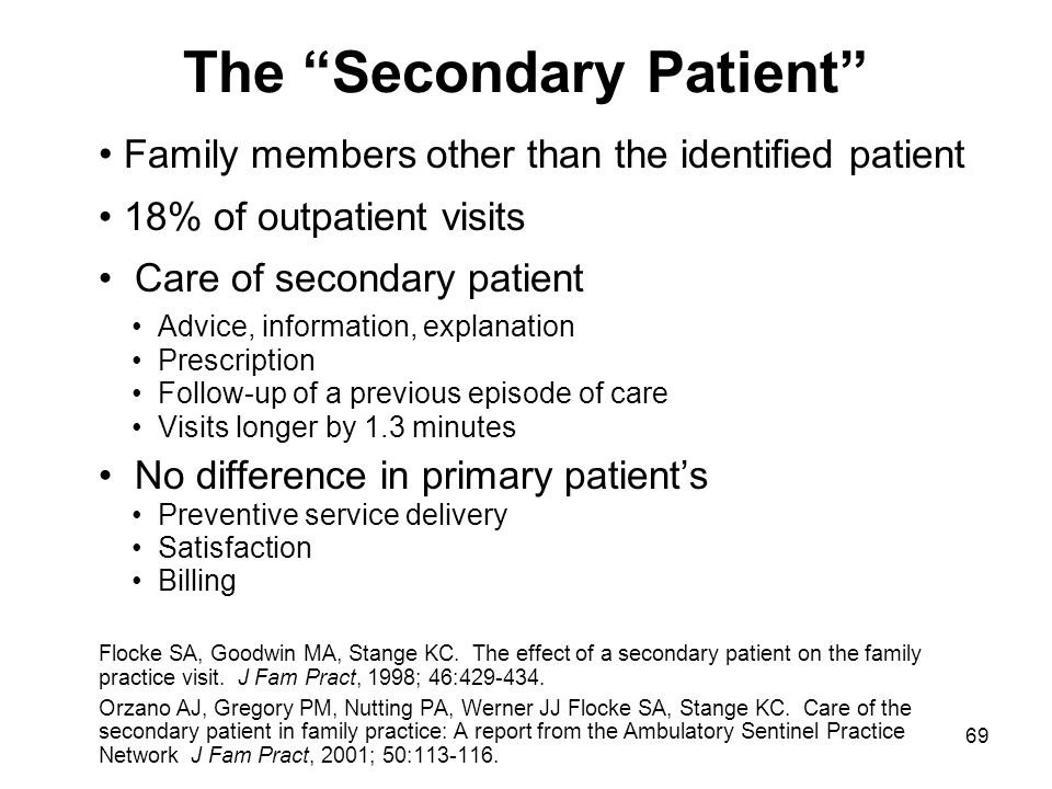 """69 The """"Secondary Patient"""" Family members other than the identified patient 18% of outpatient visits Care of secondary patient Advice, information, ex"""