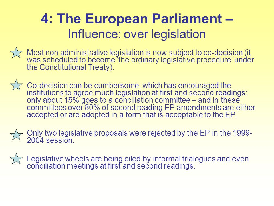 4: The European Parliament – Influence: over legislation Most non administrative legislation is now subject to co-decision (it was scheduled to become