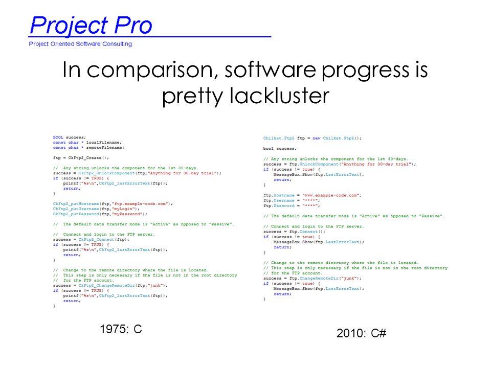 In comparison, software progress is pretty lackluster 1975: C 2010: C#