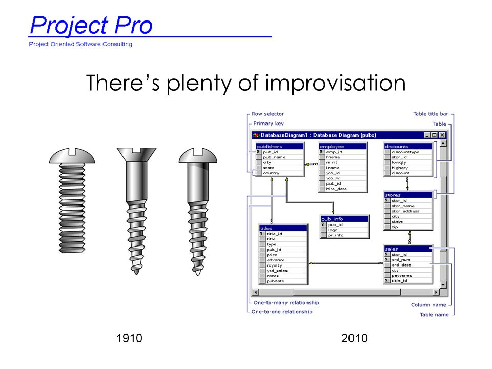 There's plenty of improvisation 19102010