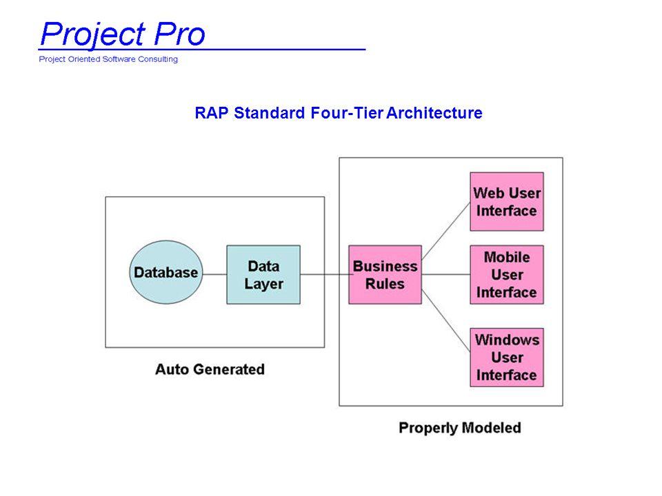 RAP Standard Four-Tier Architecture
