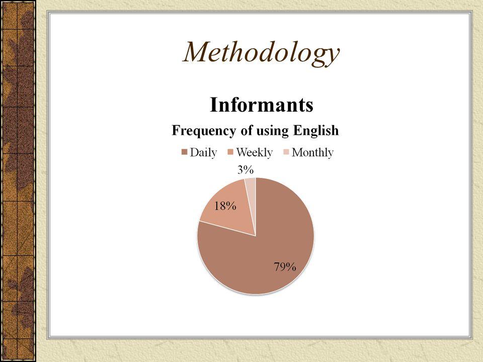 Methodology Informants