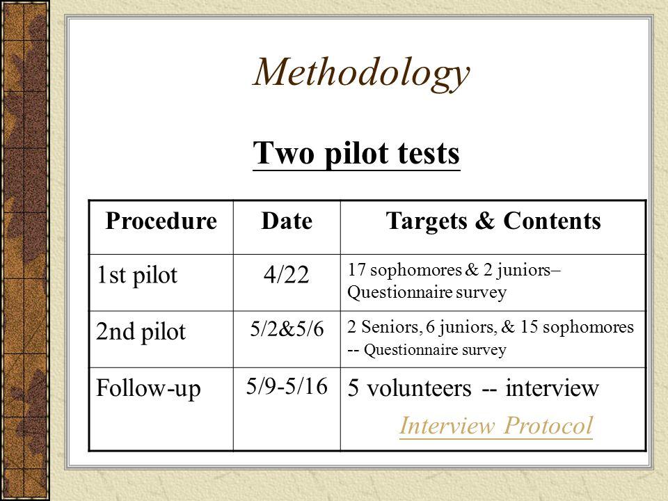 Methodology Two pilot tests ProcedureDateTargets & Contents 1st pilot4/22 17 sophomores & 2 juniors– Questionnaire survey 2nd pilot 5/2&5/6 2 Seniors,