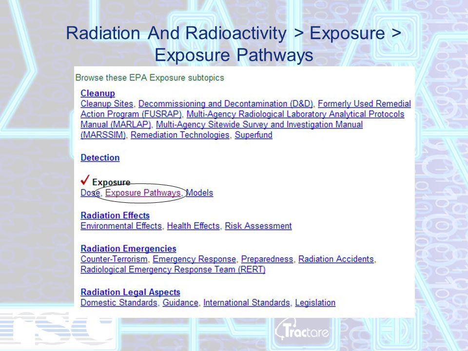 Radiation And Radioactivity > Exposure > Pathways