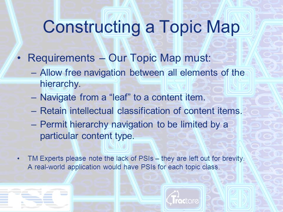 Constructing a Topic Map Requirements – Our Topic Map must: –Allow free navigation between all elements of the hierarchy.