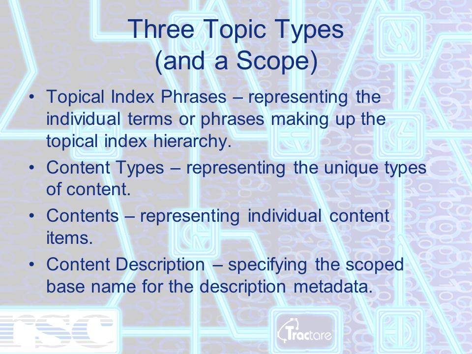 Three Topic Types (and a Scope) Topical Index Phrases – representing the individual terms or phrases making up the topical index hierarchy.