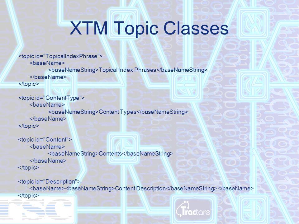 XTM Topic Classes Topical Index Phrases Content Types Contents Content Description