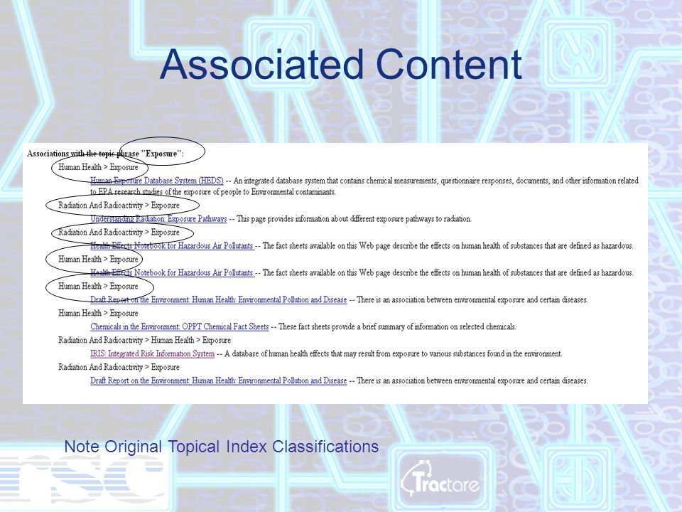 Associated Content Note Original Topical Index Classifications