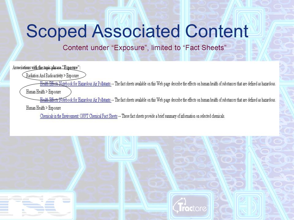 Scoped Associated Content Content under Exposure , limited to Fact Sheets