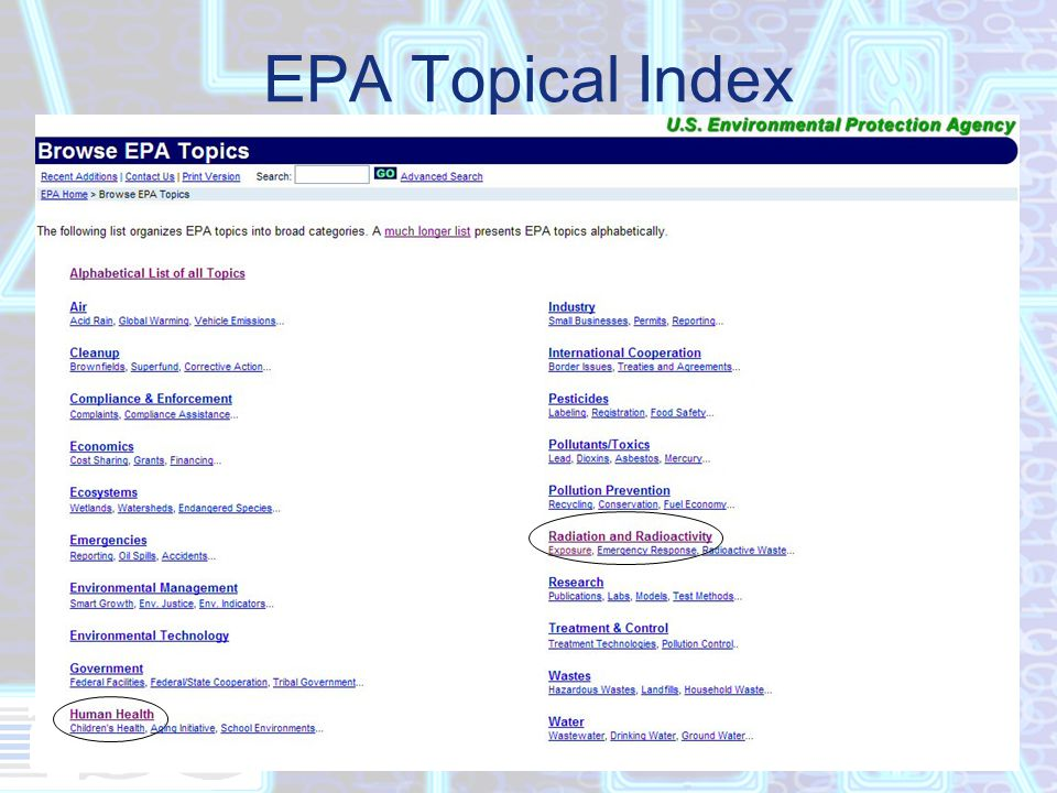 EPA Topical Index