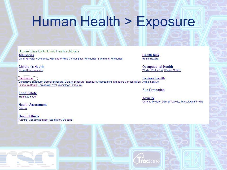 Human Health > Exposure > Route