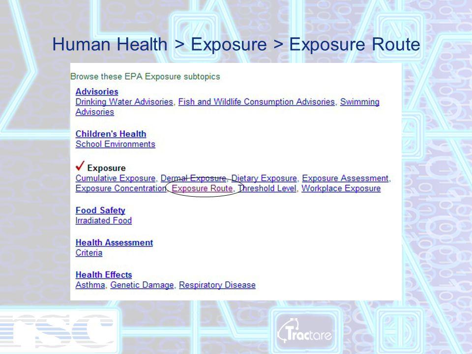 Radiation And Radioactivity > Exposure