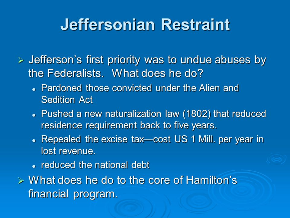 Jefferson's Backfiring Embargo  National Honor required US to do something  Pros and cons of US options.