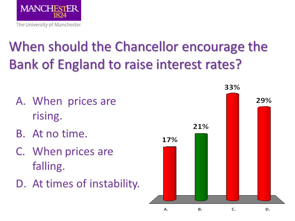 When should the Chancellor encourage the Bank of England to raise interest rates.