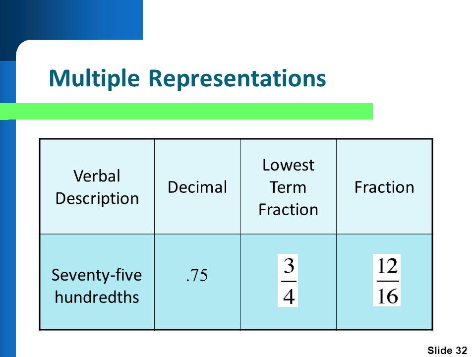 Slide 32 Multiple Representations Verbal Description Decimal Lowest Term Fraction Fraction Seventy-five hundredths.75