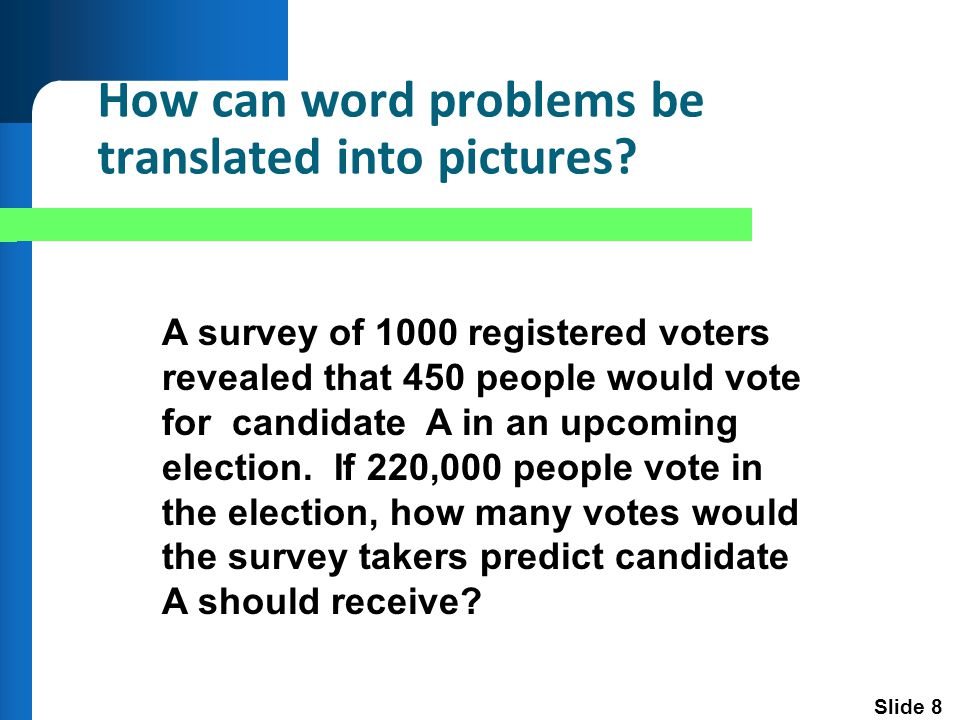 Slide 19 Collaborative Poster Words and Grammatical Features Questions to help students practice using the words and grammatical features Writing Assignment