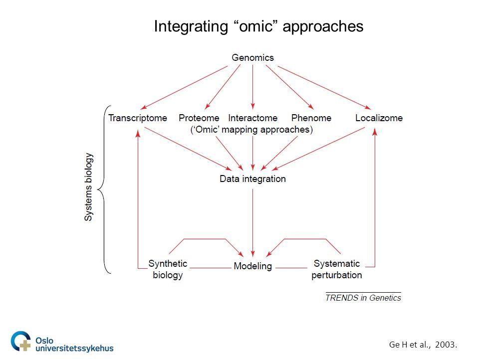Integrating omic approaches Ge H et al., 2003.