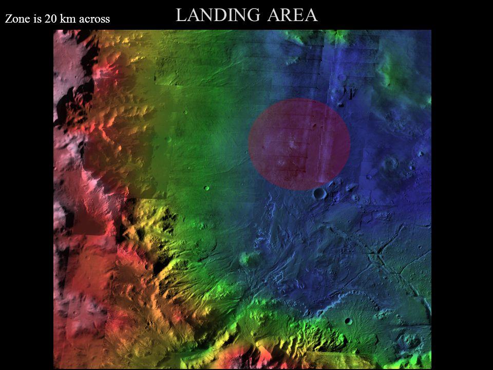 LANDING AREA Zone is 20 km across