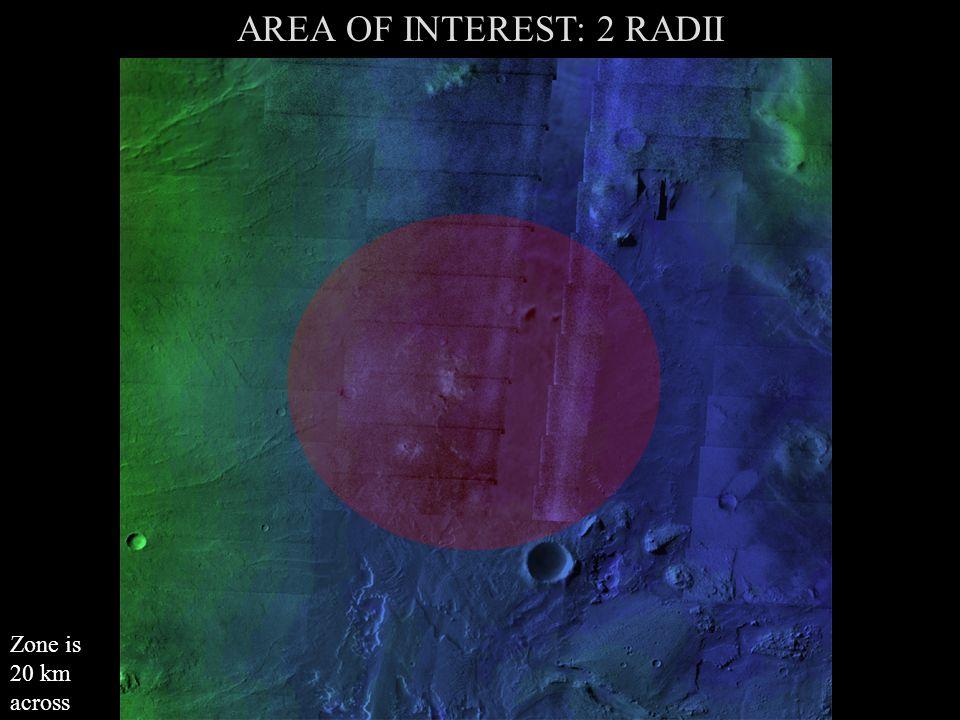 AREA OF INTEREST: 2 RADII Zone is 20 km across
