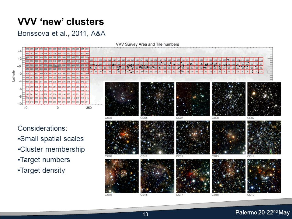 13 Palermo 20-22 nd May VVV 'new' clusters Borissova et al., 2011, A&A Considerations: Small spatial scales Cluster membership Target numbers Target density