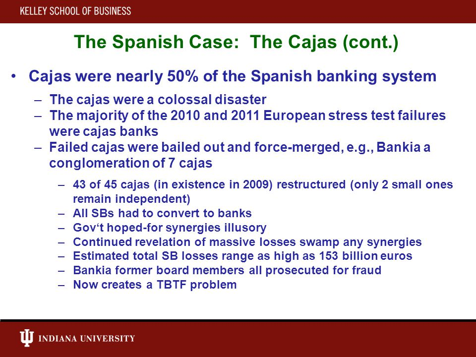 The Spanish Case: The Cajas (cont.) Cajas were nearly 50% of the Spanish banking system –The cajas were a colossal disaster –The majority of the 2010 and 2011 European stress test failures were cajas banks –Failed cajas were bailed out and force-merged, e.g., Bankia a conglomeration of 7 cajas –43 of 45 cajas (in existence in 2009) restructured (only 2 small ones remain independent) –All SBs had to convert to banks –Gov't hoped-for synergies illusory –Continued revelation of massive losses swamp any synergies –Estimated total SB losses range as high as 153 billion euros –Bankia former board members all prosecuted for fraud –Now creates a TBTF problem