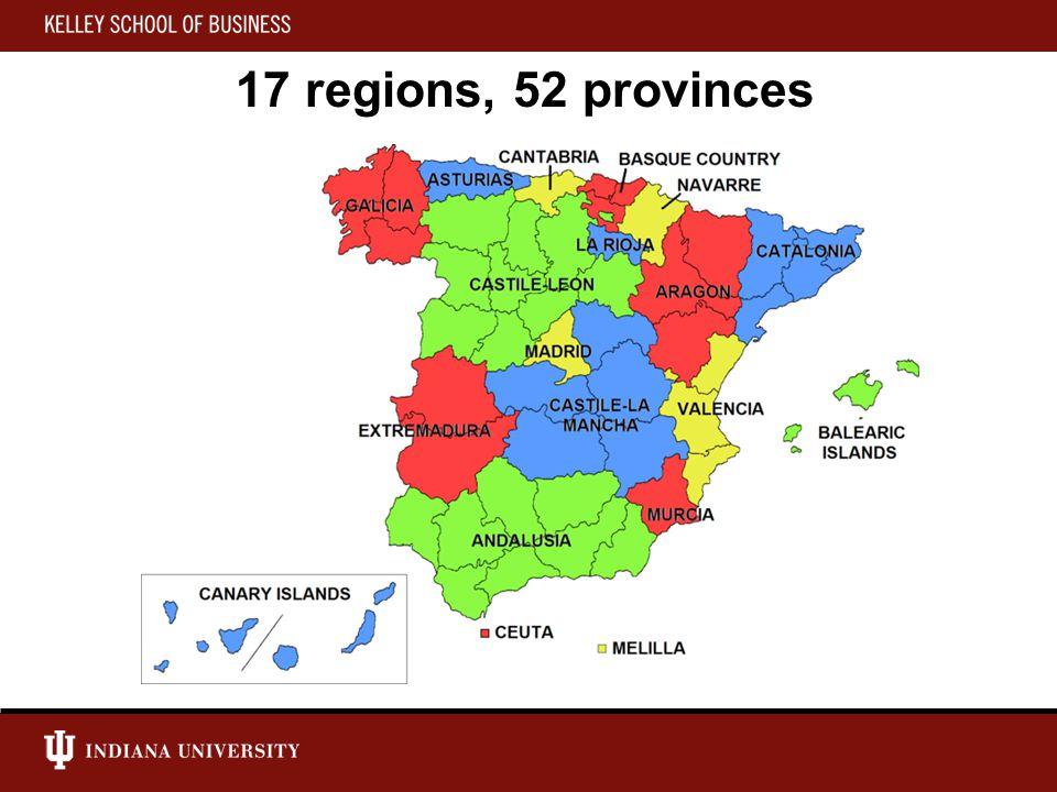 17 regions, 52 provinces
