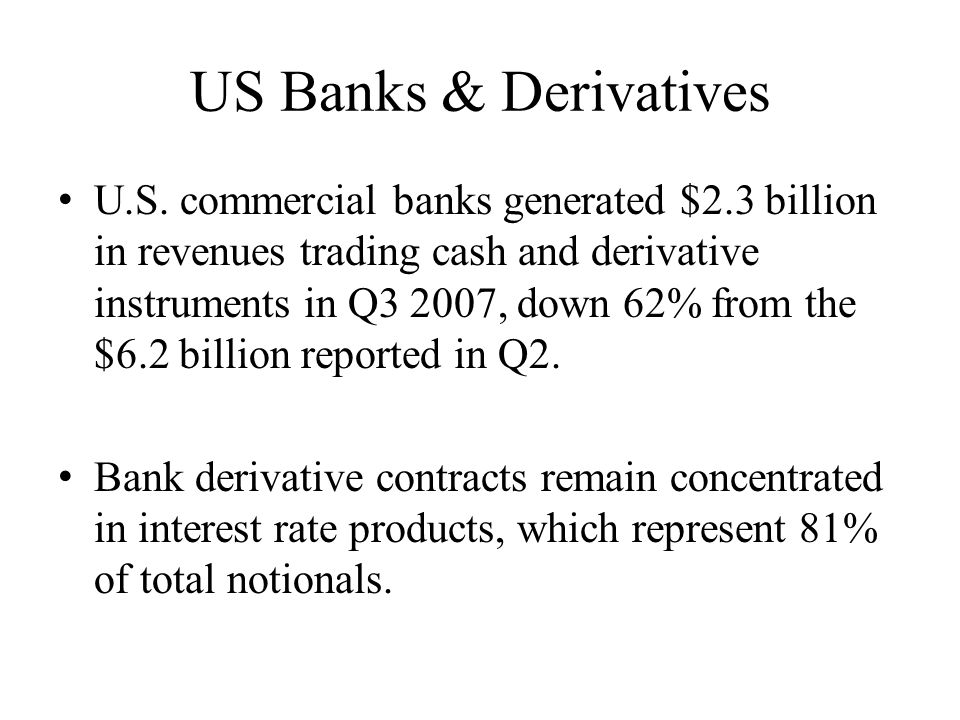 US Banks & Derivatives U.S.
