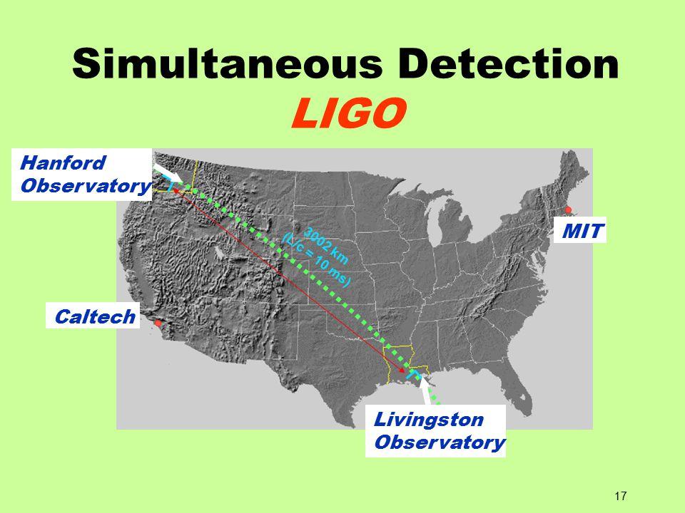 17 Simultaneous Detection LIGO 3002 km (L/c = 10 ms) Hanford Observatory Caltech Livingston Observatory MIT