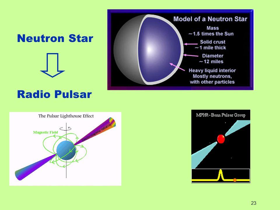 23 Radio Pulsar Neutron Star