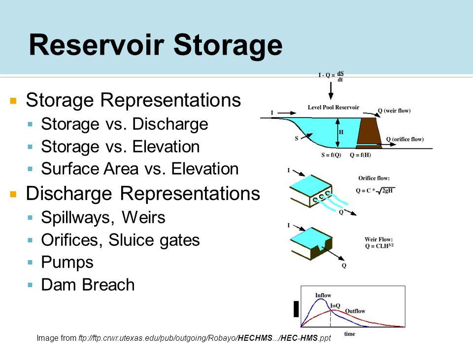  Storage Representations  Storage vs. Discharge  Storage vs.