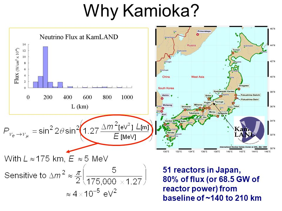 Why Kamioka? 51 reactors in Japan, 80% of flux (or 68.5 GW of reactor power) from baseline of ~140 to 210 km