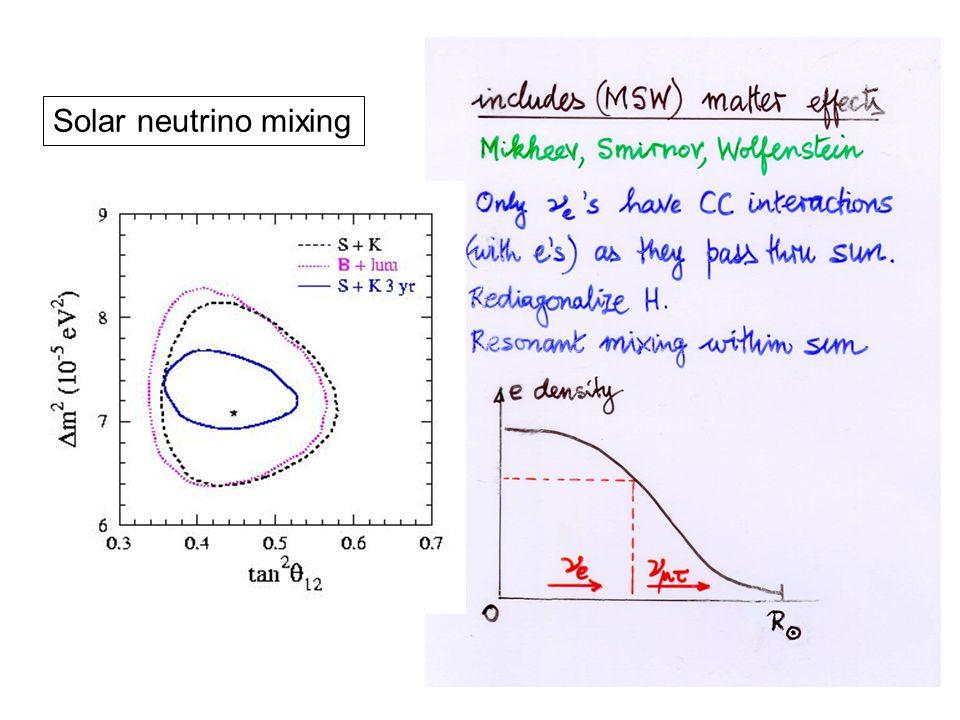 Solar neutrino mixing