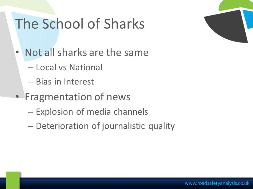 The School of Sharks Not all sharks are the same – Local vs National – Bias in Interest Fragmentation of news – Explosion of media channels – Deterioration of journalistic quality