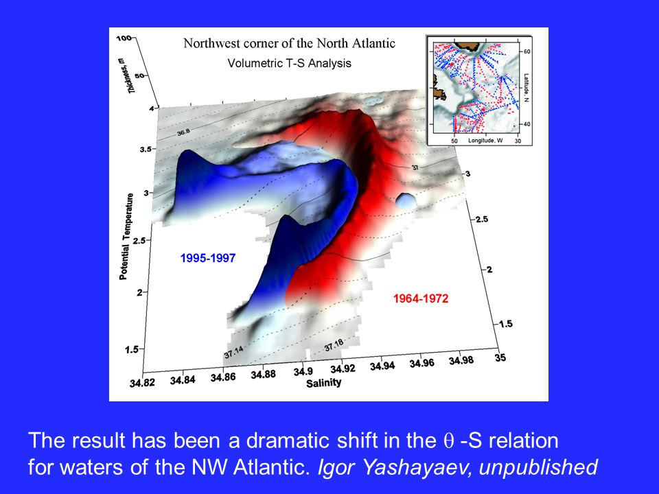 shift in the  -S relation The result has been a dramatic shift in the  -S relation for waters of the NW Atlantic.
