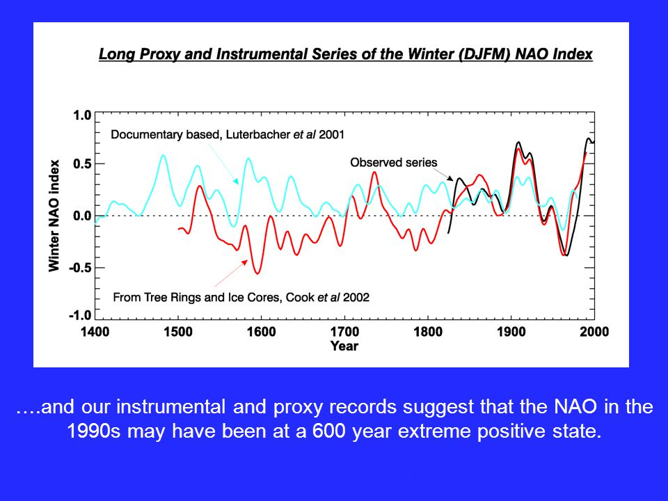 Connection to the Polar Vortex and Global Climate Low pressure spins up Polar Vortex, brings warm air to Greenland Sea & Russian Arctic Warm air over Greenland Sea allows warmer Atlantic Water in Arctic Ocean Warm air advection increases SAT, warms permafrost Increase in Polar Vortex - More cyclonic ocean circulation - Shift in front and Transpolar Drift - Russian shelf water to Beaufort Increase in Polar Vortex - Increases open water - Decreases Albedo - Increases radiative heating & melt - Freshens upper Beaufort Sea Cyclonic Circulation - Increases export of fresh water and sea ice - Decreases salinity and increases stratification of the sub-Arctic seas - Inhibits global ocean overturning Thompson and Wallace, 1998) Rising AO means lowers SAP over the Arctic.